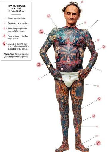 Zonas De Dolor Tatuajes O Parte Del Cuerpo Donde Duelen Caótico