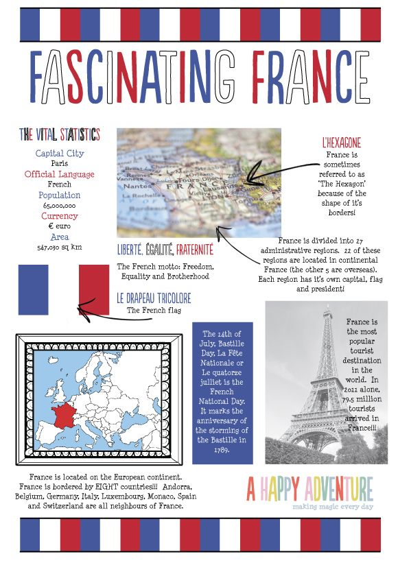 Best 20+ Fun Facts About France ideas on Pinterest | Thinking day ...