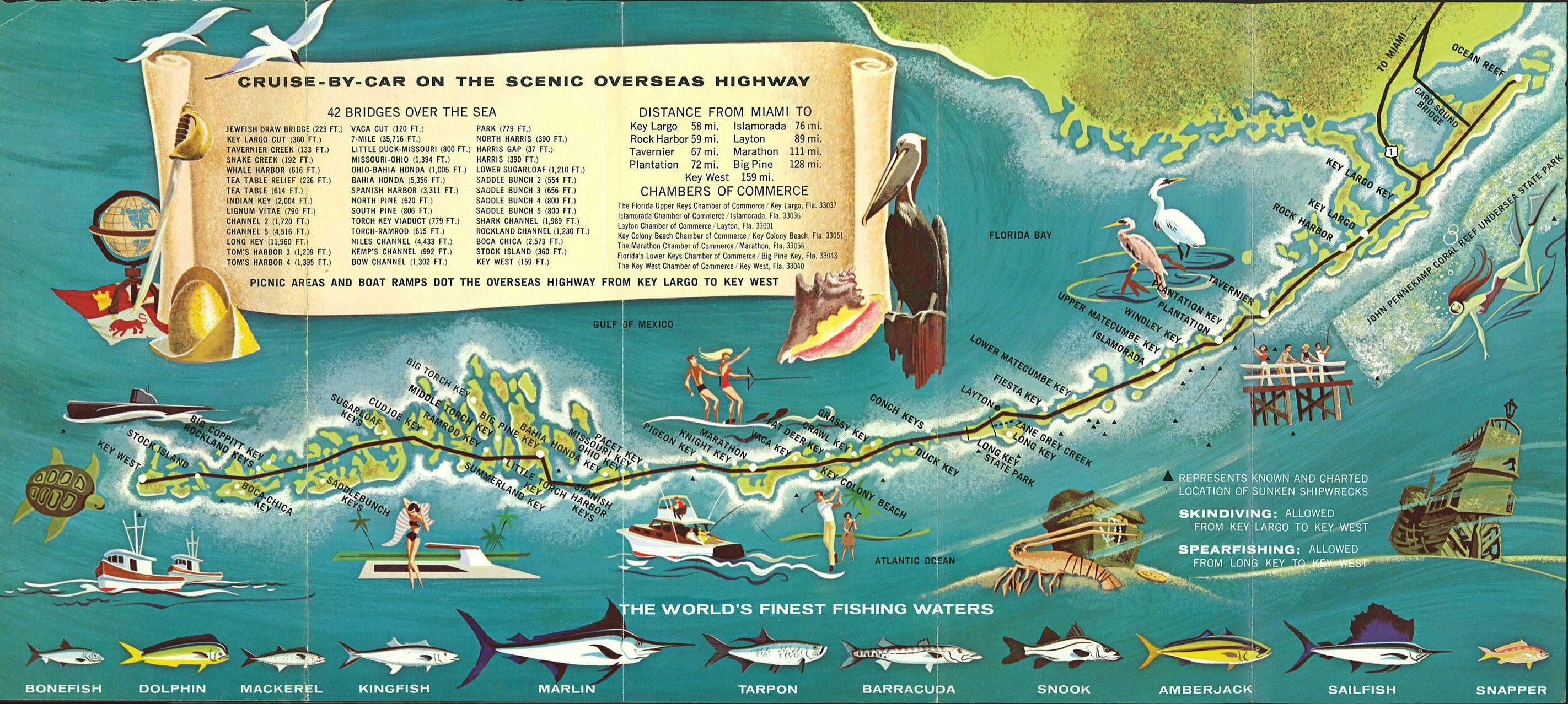 Retro Style 1960s Tourist Map Of The Florida Keys 2844 1278 In