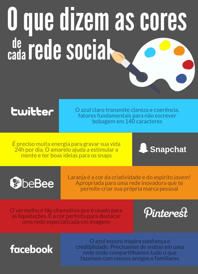 O que dizem as cores de cada rede social Infográfico
