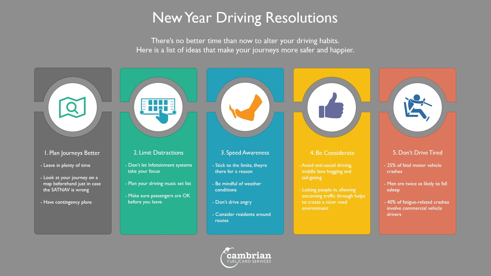 New Year Driving Resolutions Driving Habits How To Plan Limit Distraction