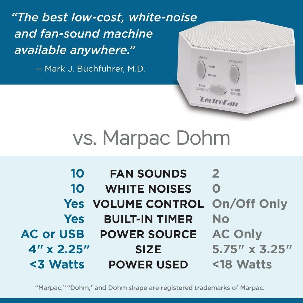LectroFan High Fidelity White Noise Machine with 20 Unique Non-Looping Fan and White Noise Sounds and Sleep Timer Global Power Edition