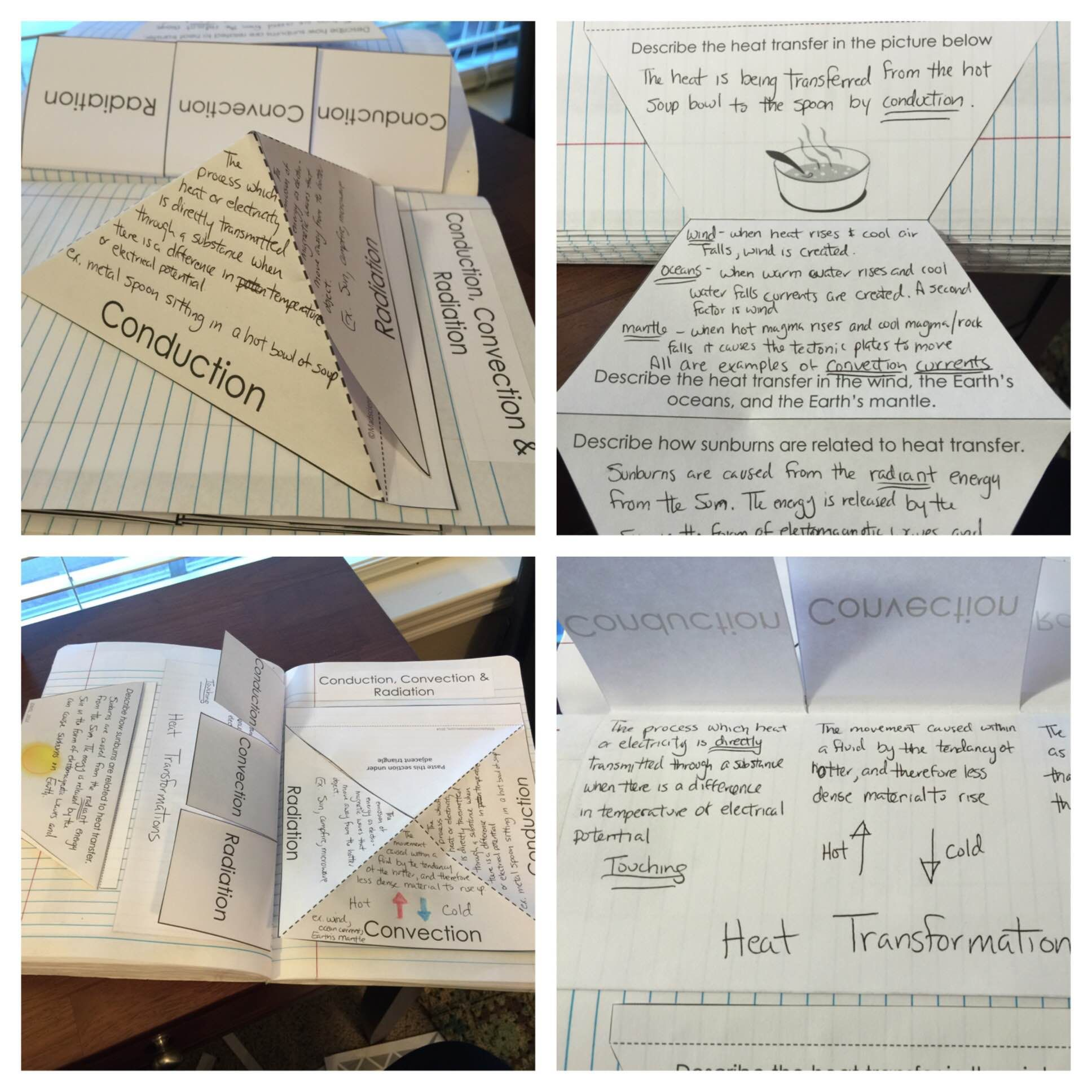 Energy Science Journal And Interactive Notebook Pages Con