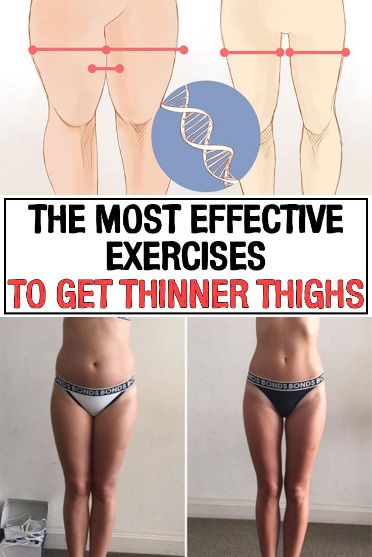 The Most Effective Exercises To Get Thinner Thighs Iwomenhacks Com Thinner Thighs Exercise Thighs