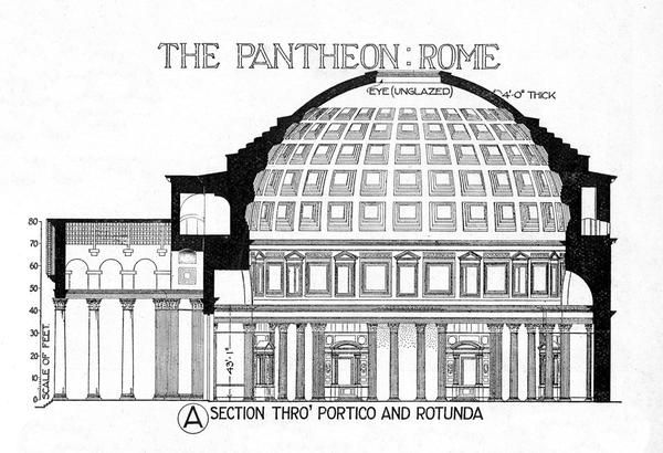 Pantheon%3A section