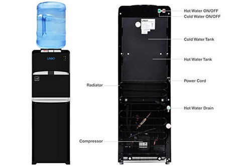 Pin On Top 10 Best Water Coolers For Home And Office