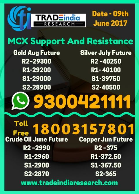 Commodity #market #gold #silver #copper #crudeoil #mcx #news - 09th June http://bit.ly/2g2KkMI
