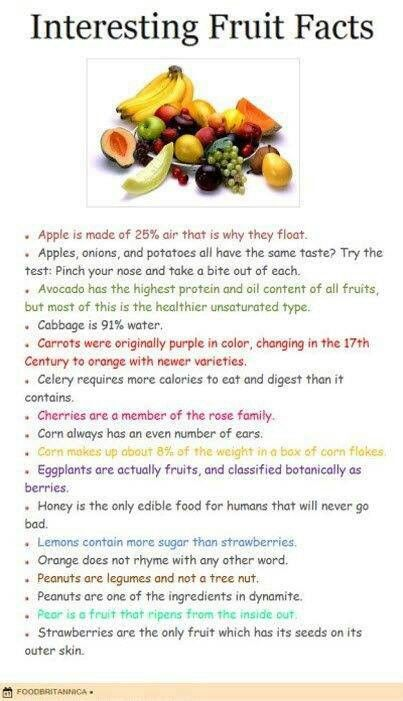 Interesting Food Facts