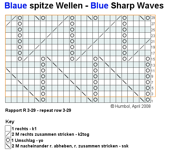 Blaue spitze Wellen – Blue Sharp Waves