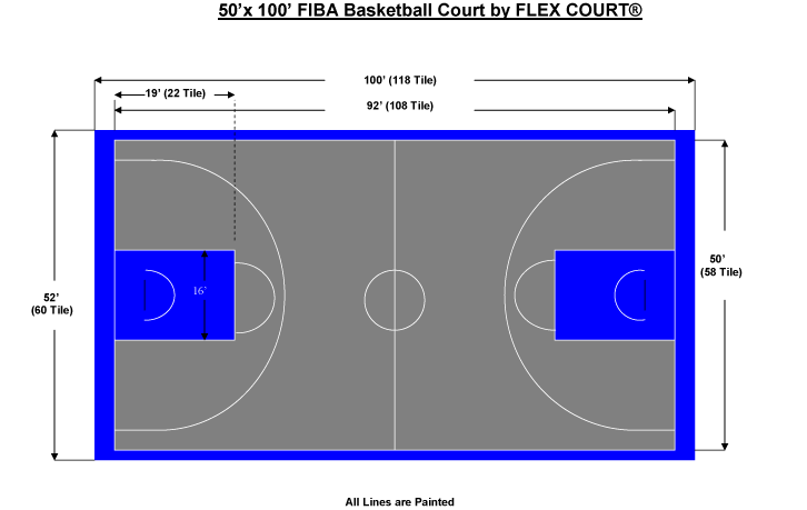 50 x 100 fiba sized basketball court backyard ideas for What are the dimensions of a half court basketball court