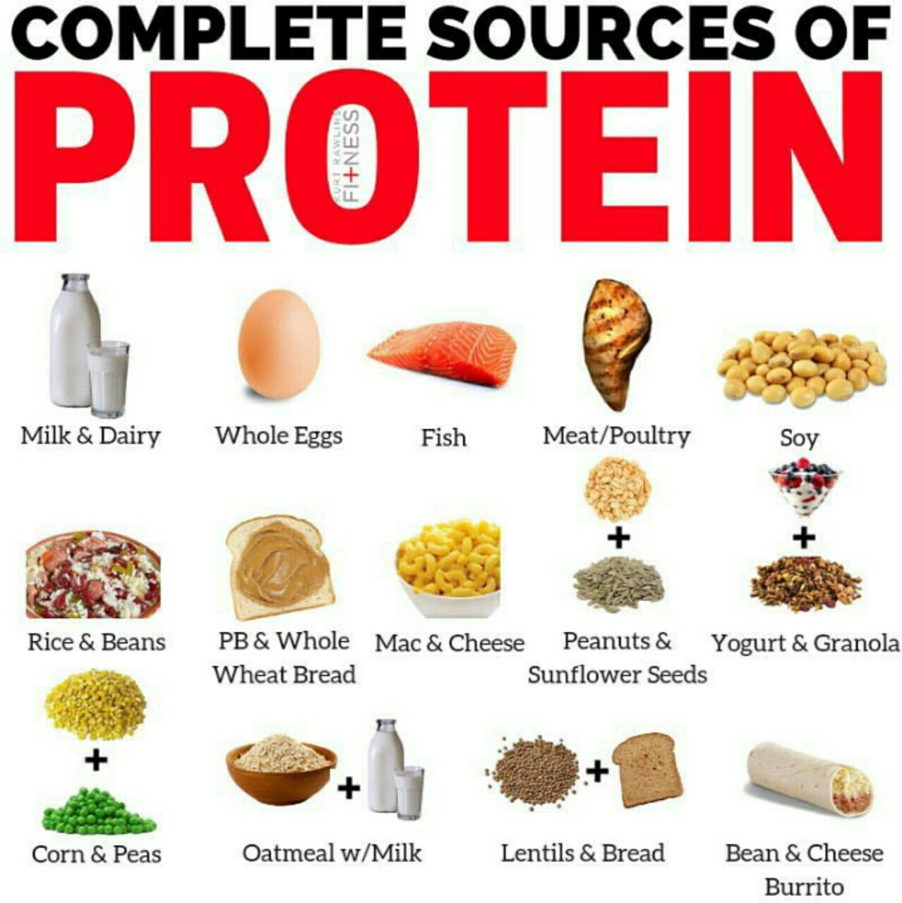 The Complete Sources Of Protein! Comment Your Favorite One