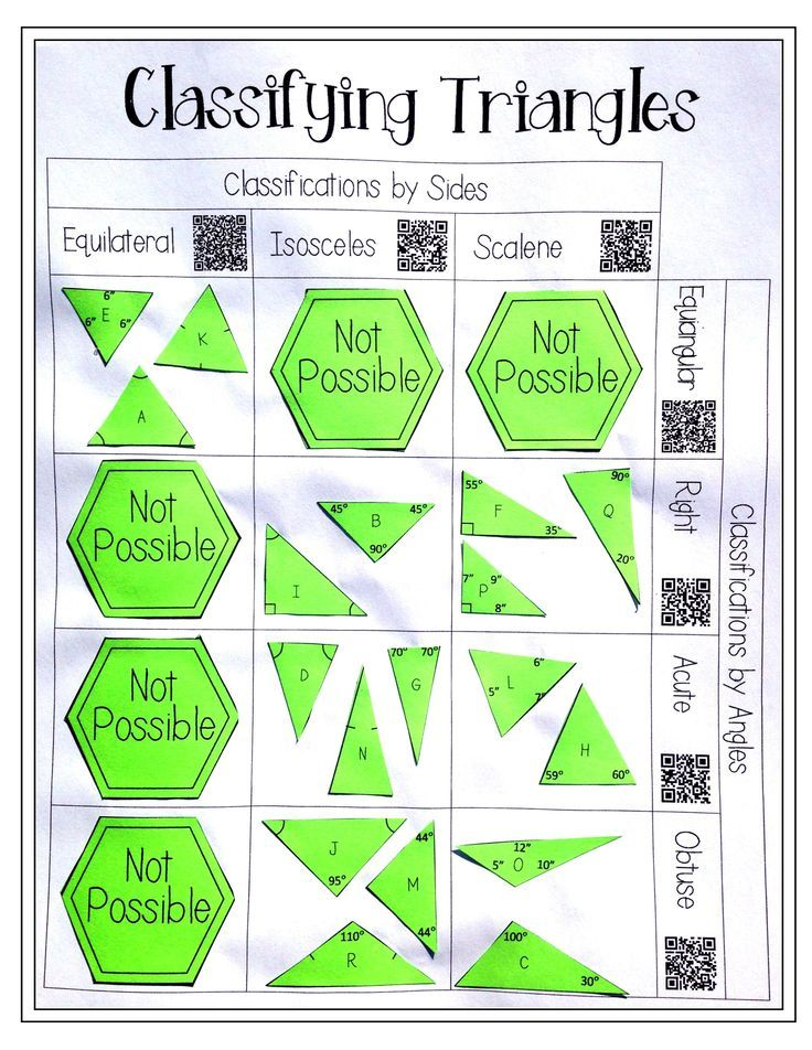 Classifying Triangles Card Sort Classifying triangles