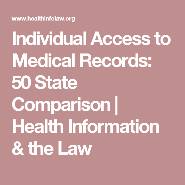 Health Medical Law: Individual Access To Medical Records: 50 State Comparison