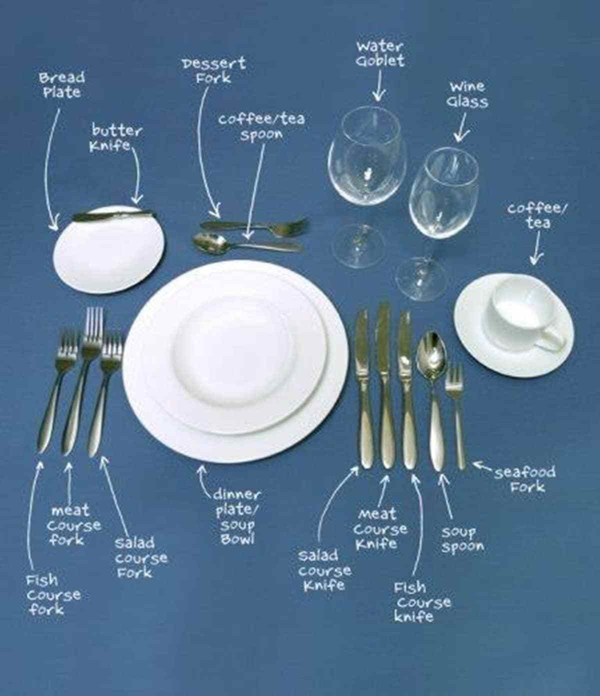 Tableware Vocabulary In English 50 Items Illustrated Eslbuzz Learning English Dining Etiquette Tableware Fancy Table