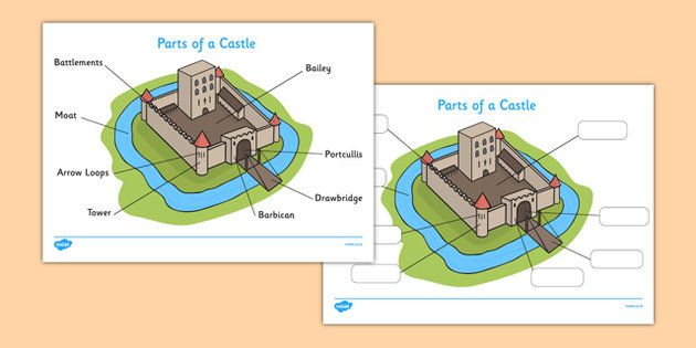 Labelled Diagram Of A Castle - castle, castles, diagram, label ...