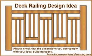 Image Detail For On What Kind Of Railing To Use For Your Deck