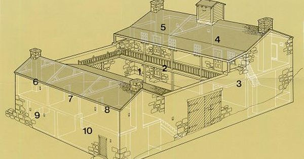 Liked on Pinterest: FORTIFIED HOME PLANS | Decoration ideas | Inspo on rest house design, medium house design, roman house design, vietnamese house design, home house design, kosher house design, forested house design, filipino house design, singapore house design, three bedroom house design, flat house design, paper house design, europe house design, tornado-proof house design, chief architect house design, scandinavian house design, tea house design, really cool house design, the most beautiful house design, organic house design,