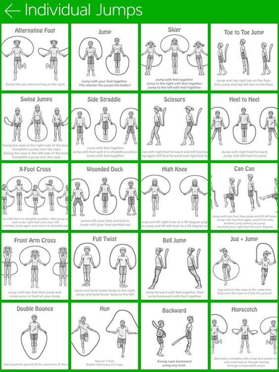 Resultado de imagen de jump rope skills | Educación Física IES ...