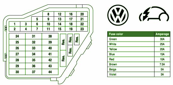 2008 vw beetle fuse box diagram - yahoo image search results | vw jetta,  volkswagen jetta, fuse box  pinterest