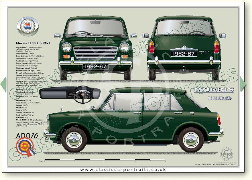 Morris 1100 MkI 4 door 1962-67 classic car portrait print