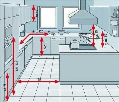 Pin Di Arch Salvo Brai Su Home Progetti Di Cucine Progettazione Interni Casa Arredo Interni Cucina