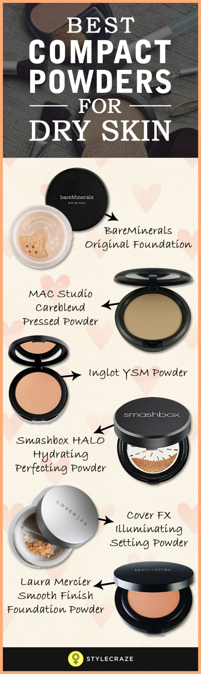 A face powder is a must-have beauty accessory. It is a magical fix to smoothen the face, get rid of unwanted shine, and even out the skin tone.
