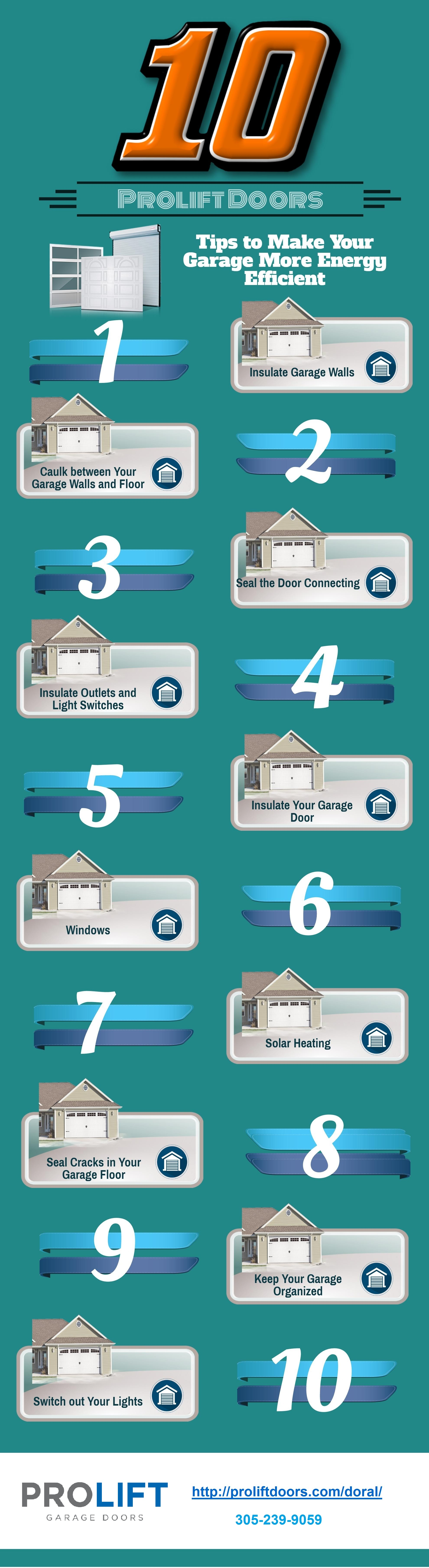 10 Tips to Make Your Garage More Energy Efficient   Garage ...
