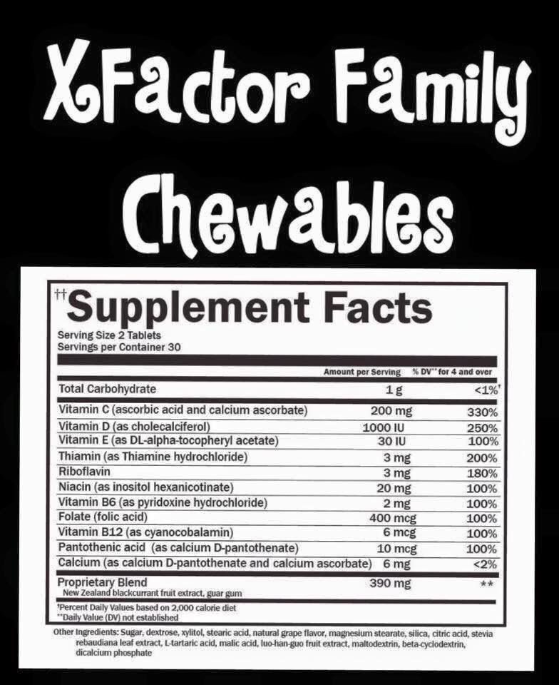 Ingredient list with images plexus products
