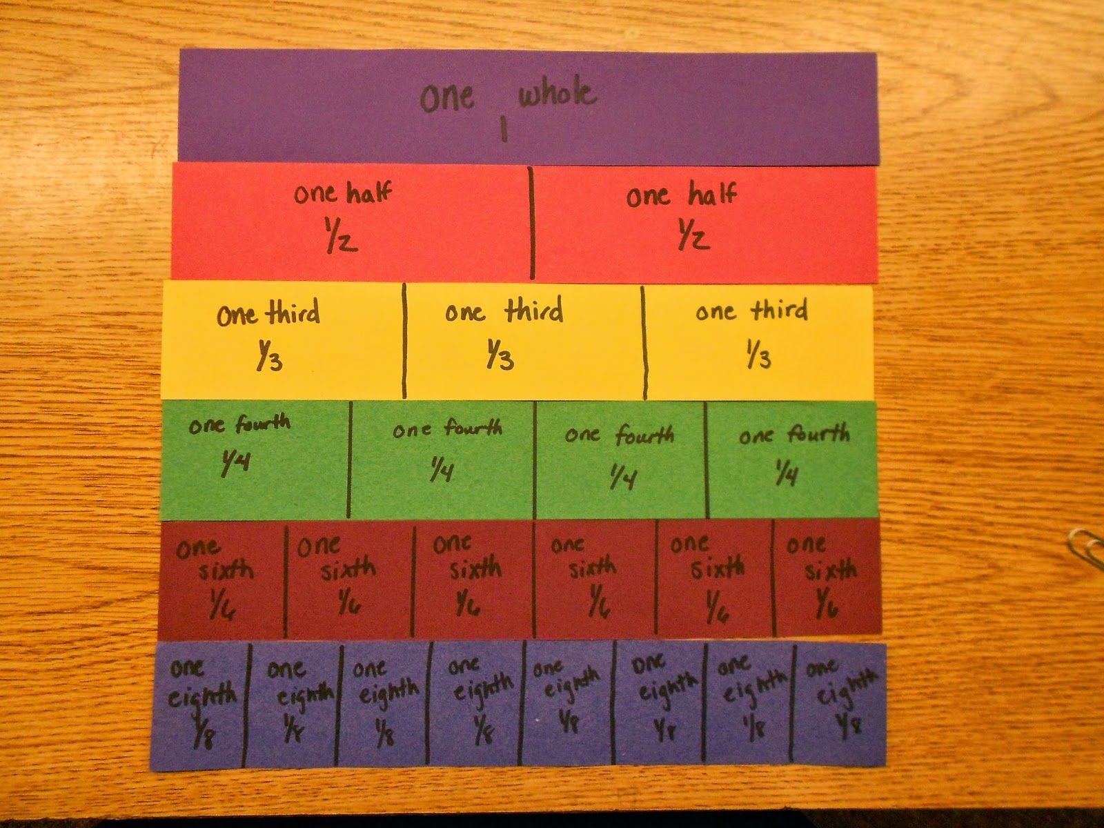 Student Created Fraction Strips Part 1 Whole Halves