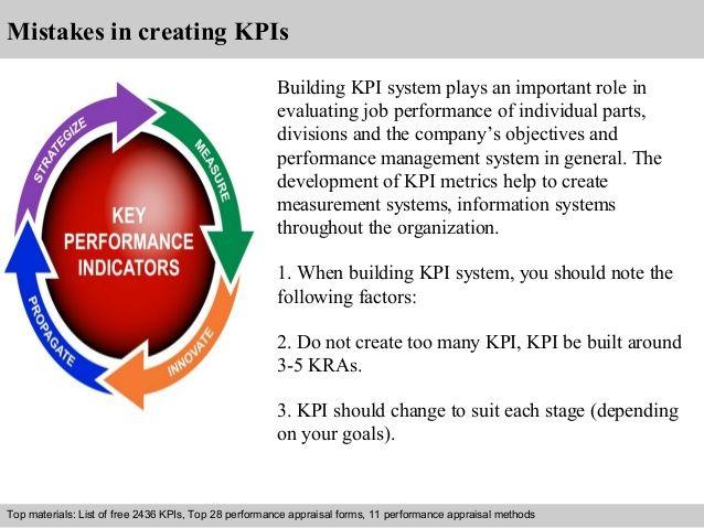Inventory Management Kpi Kpi Sample Resume Key Performance