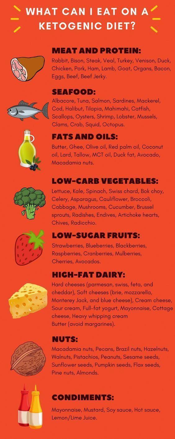 40 year old woman best diet plan