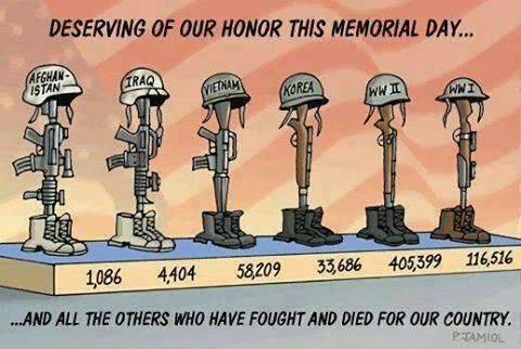 Deserving our honor this memorial day... And all the others who have fought and died for our country.
