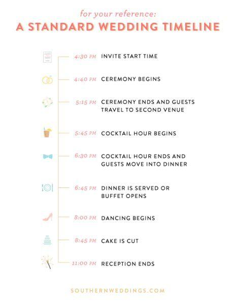 Standard Wedding Timeline Aka Run Of Show From Macdonald Murphy Weddings Magazine