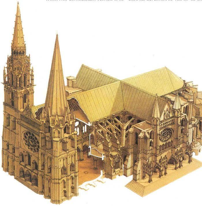 dame cathedral floor plan gothic architecturenotre dame