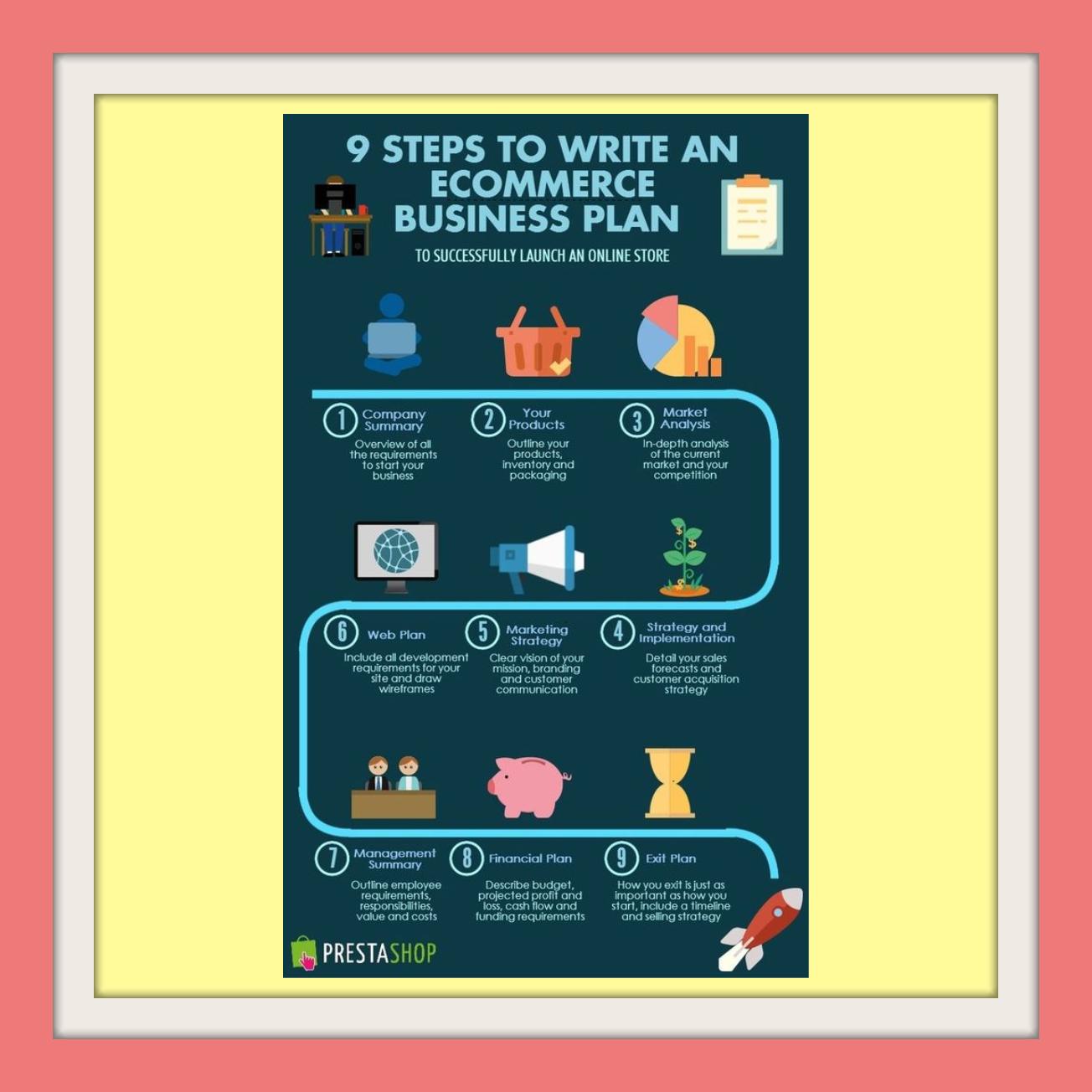 9 Steps To Write An E Commerce Business Plan Valerievshow