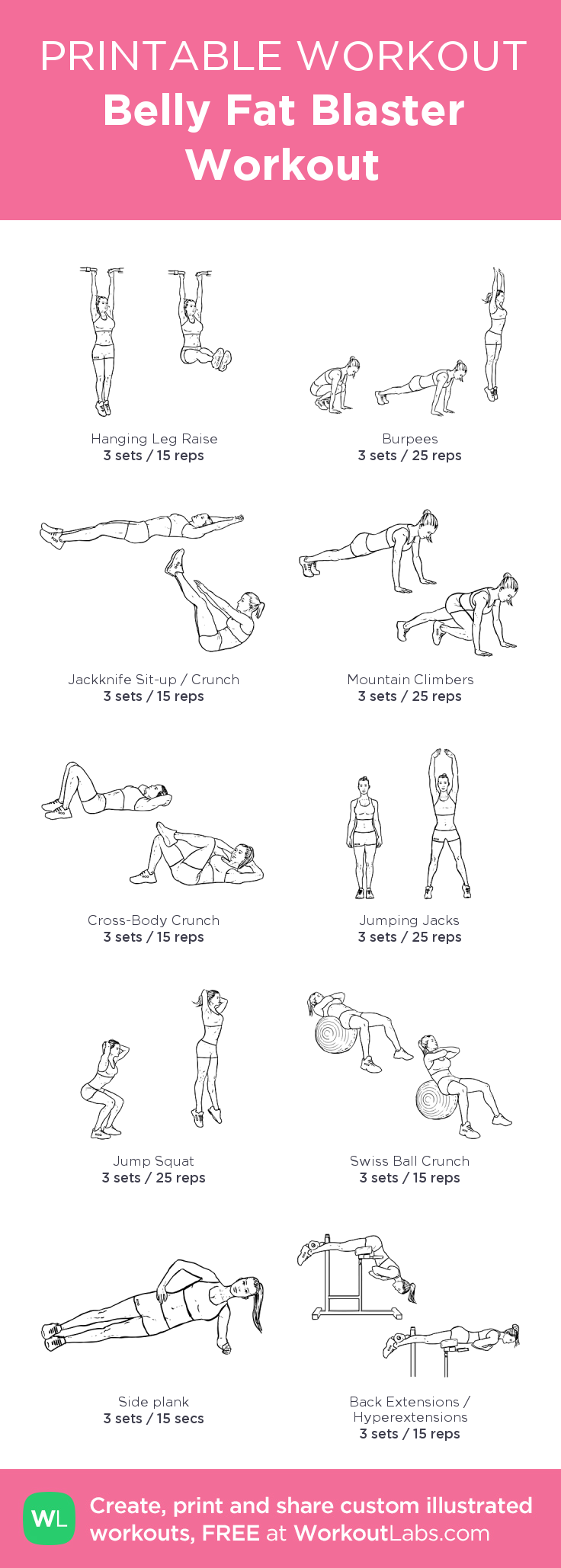 Belly Fat Blaster Workout:my custom printable workout by @WorkoutLabs #workoutlabs #customworkout @Staci Stack To Be