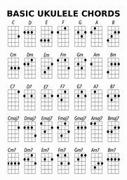 Peaceful image with printable ukulele chord chart for beginners