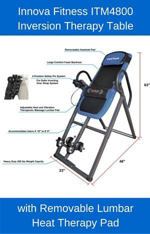Incredible Learn About The Innova Itm4800 Inversion Therapy Table With Download Free Architecture Designs Osuribritishbridgeorg