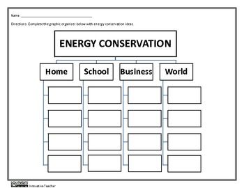 Energy Conservation Graphic Organizer Worksheet |