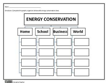 energy conservation graphic organizer worksheet energy conservation graphic organizers and. Black Bedroom Furniture Sets. Home Design Ideas