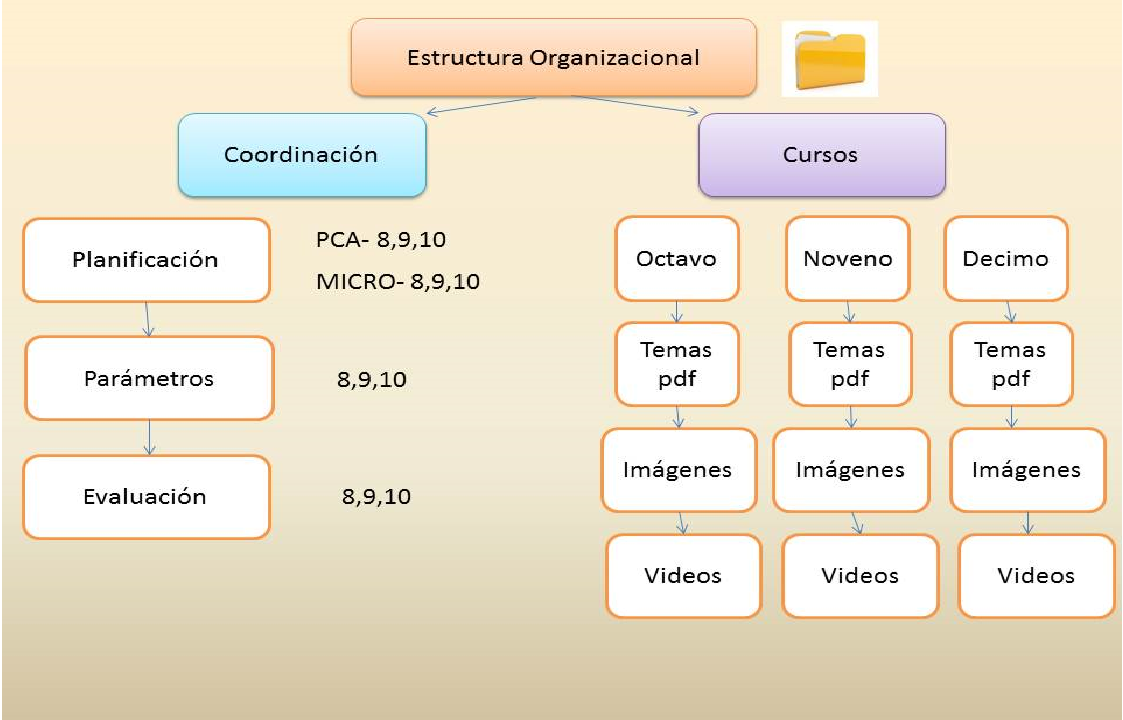 Pin En Tecnología Educativa