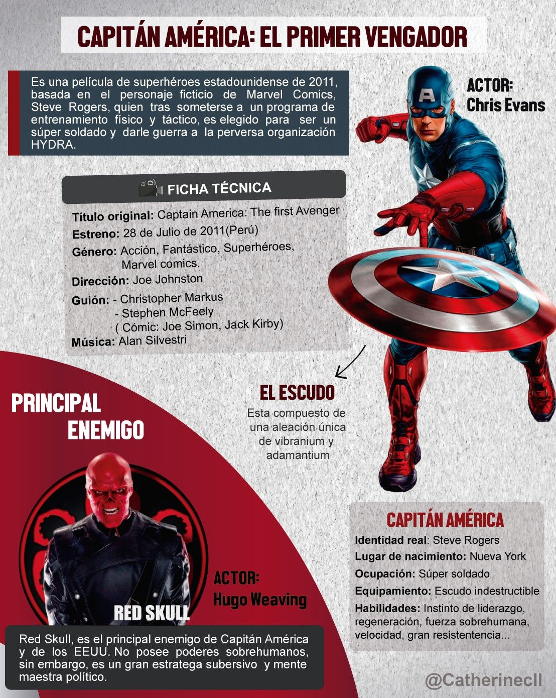 Capitan America El Primer Vengador In 2021 Marvel Movie Posters Poster