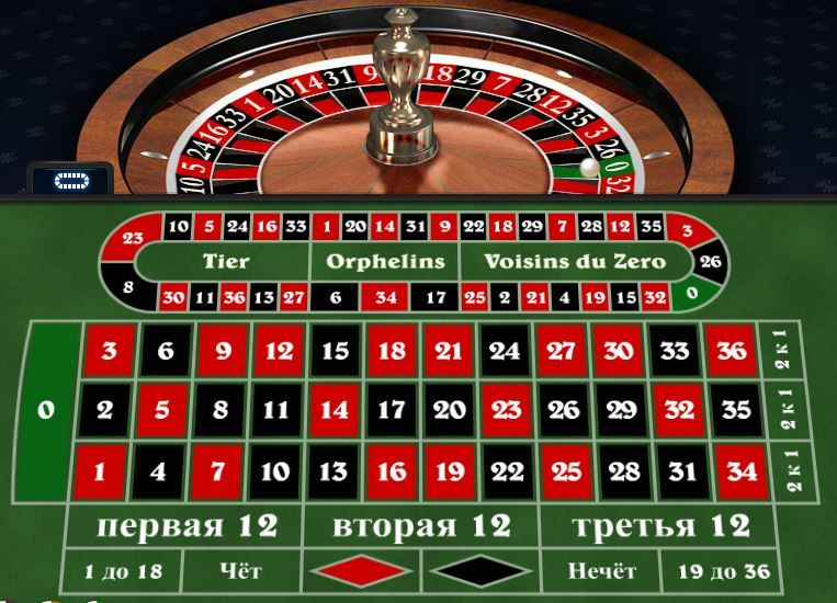 Всемирная рулетка онлайнi программа для ставок в казино