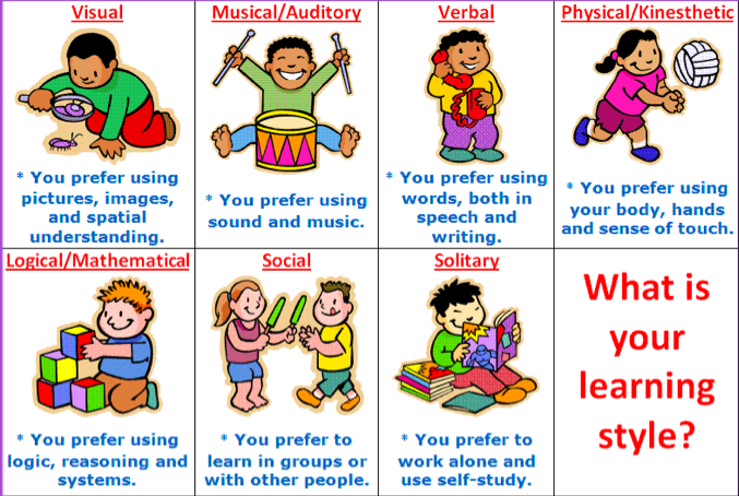the value of learning english English is also essential to the field of education in many countries, children are taught and encouraged to learn english as a second language even in countries where it is not an official language, such as the netherlands or sweden, we will find many syllabi in science and engineering are written in english.