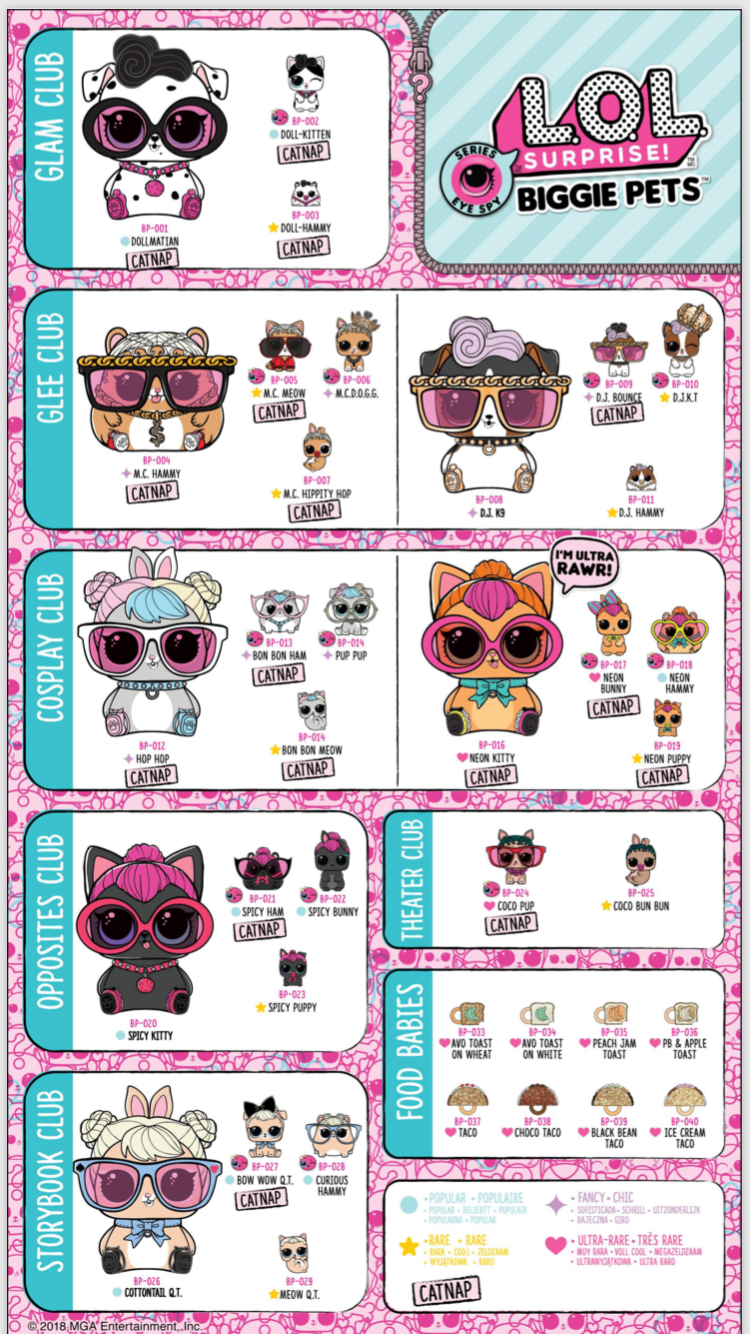 Lol Series 4 Biggie Pets Collection Lol dolls, Kids