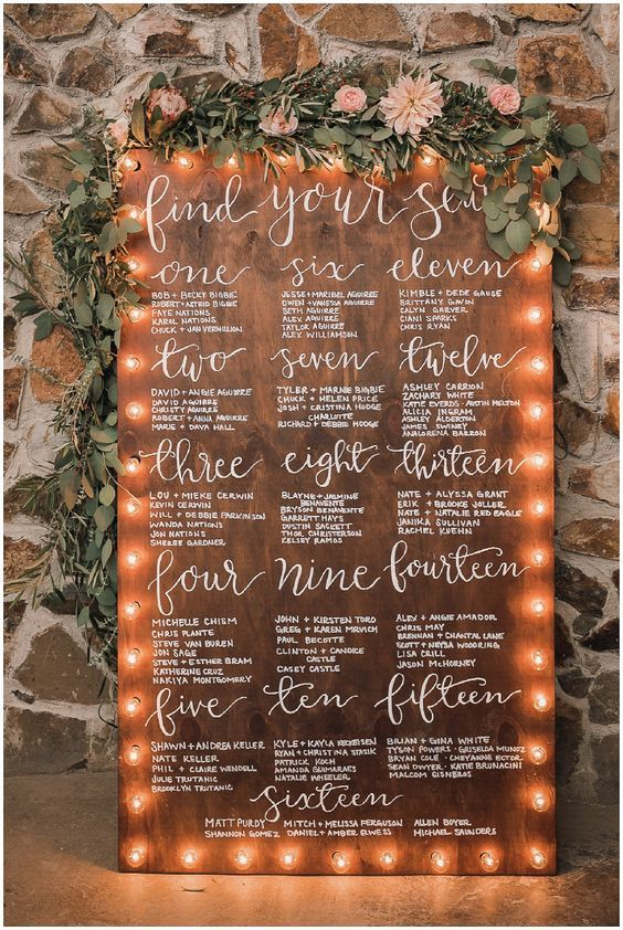 Creating The Ultimate Seating Chart Cheers And Confetti Blog By Eventective In 2020 Seating Chart Wedding Seating Plan Wedding Wedding Seating