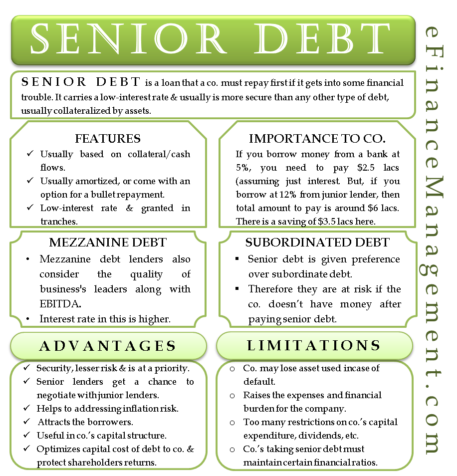 Senior Debt Features Importance Advantages And More