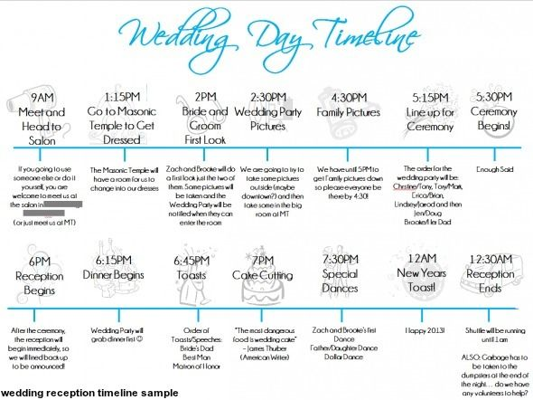 Wedding Reception Timeline Sample A wedding is a major event in – Sample Event Timeline