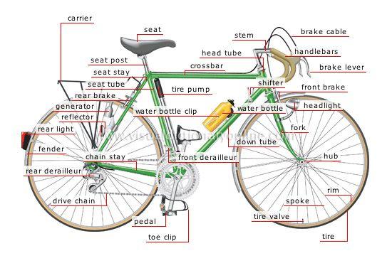 Pin By Angel Wings On Bikes N Trikes N Unicikes Bicycle Bicycle