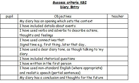 Welcome To 5s Success Criteria For Writing Writing Success Criteria Writing Success
